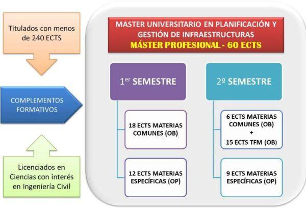 master-en-gestin-y-direccin-de-medios-upm-programa-2