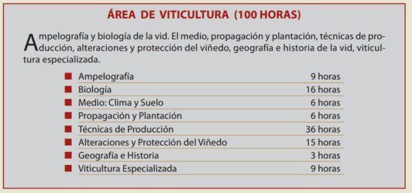 master-en-viticultura-enologa-y-direccin-de-empresas-vitivinicolas-comillas-programa1