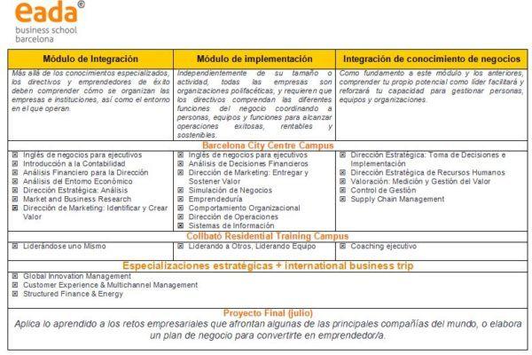 master-international-mba-en-madrid-eada-programa