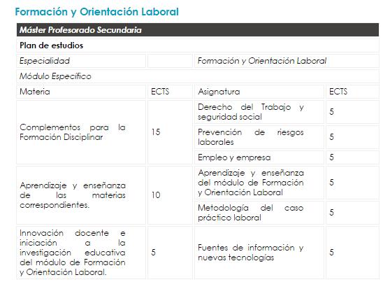 master-formacion-profesorado-orientacion-laboral