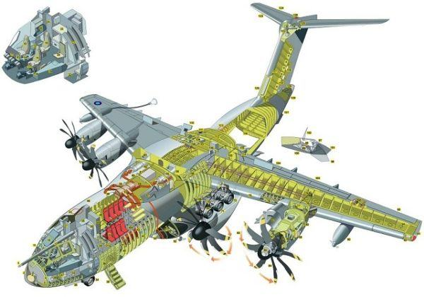 curso montador aeronauticas