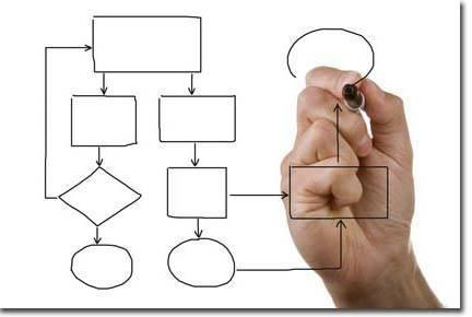 concepto-de-planificacin
