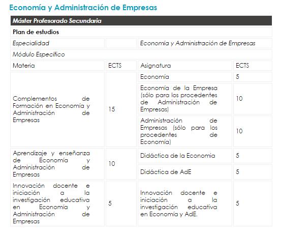 master-formacion-profesorado-economia