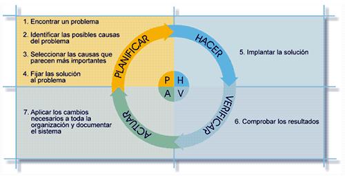 curso-de-tecnicas-de-control-estadstico-de-la-calidad-ciclo