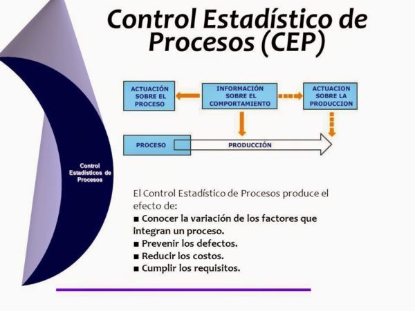 curso-de-tecnicas-de-control-estadstico-de-la-calidad-grafica