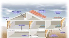 Técnico superior en Proyectos de edificación | Cursos 2019