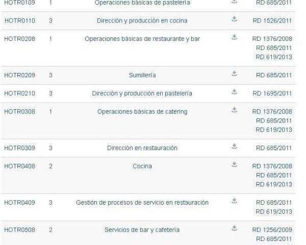 Cursos gratis de cocina en Madrid 2015