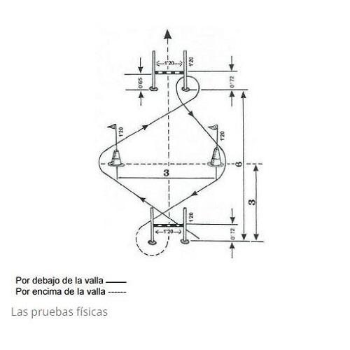 pruebas-policia-nacional-aptitud-fisica-circuito-vallas